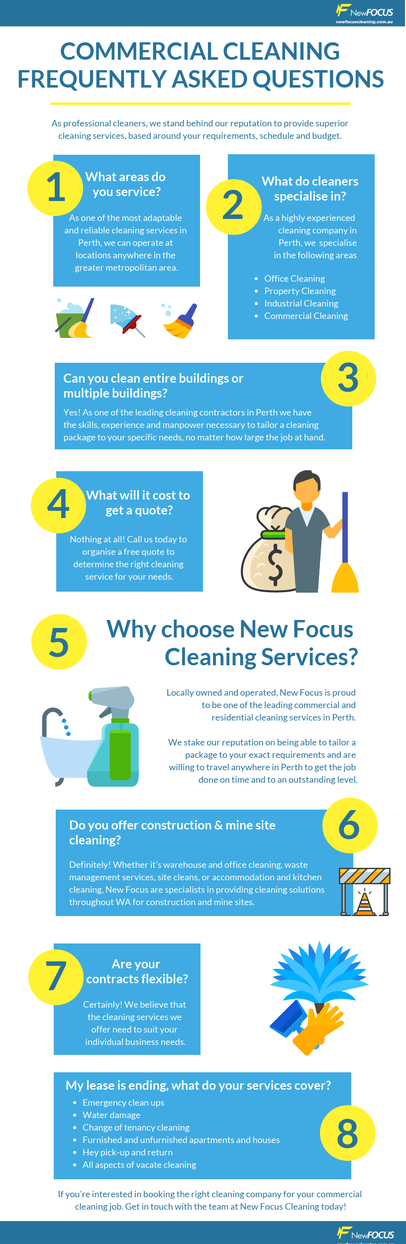 Commercial Cleaning Frequently Asked Questions